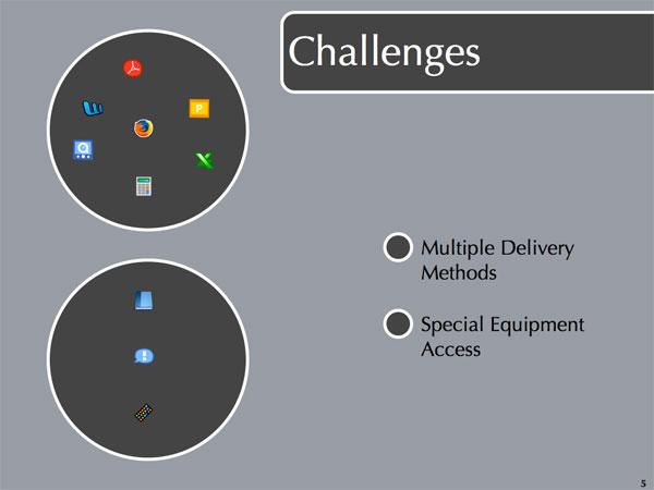 Challenges Slide #2