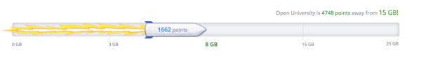 Dropbox spacerace status graphic showing we have 8 GB